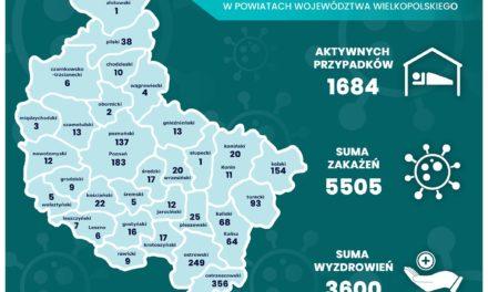 Powiat ostrzeszowski: Spada liczba aktywnych przypadków