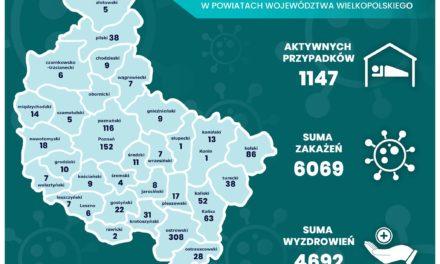 Powiat: Przybyło 68 ozdrowieńców