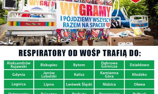 WOŚP przekaże szpitalowi w Ostrzeszowie dwa respiratory!